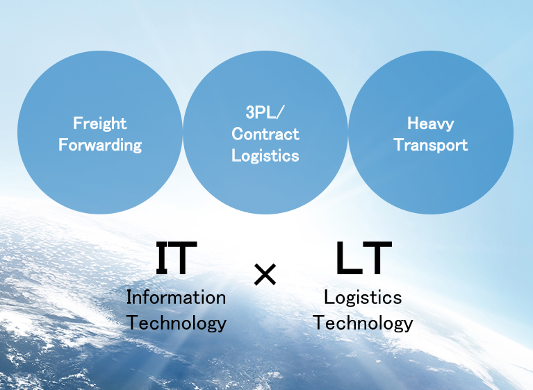 Hitachi Transport System's Smart Logistics