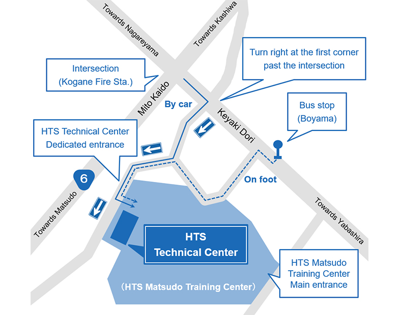 Location of Technical Center